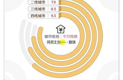 99%的中国人,都被装修坑过